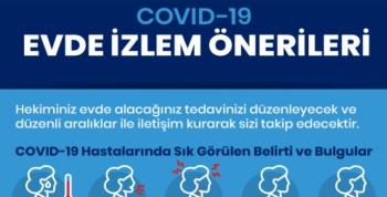 Covid-19 Evde İzlem Önerileri
