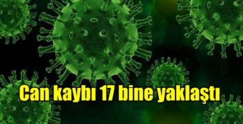 Koronavirüs salgınında can kaybı 17 bine yaklaştı